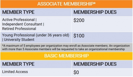 Org_v_Individual_Membership_Tier_Table_v4.jpg