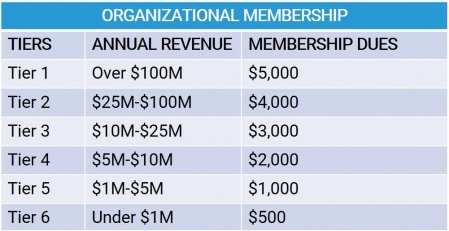 organizational_member_table_7_22.jpg