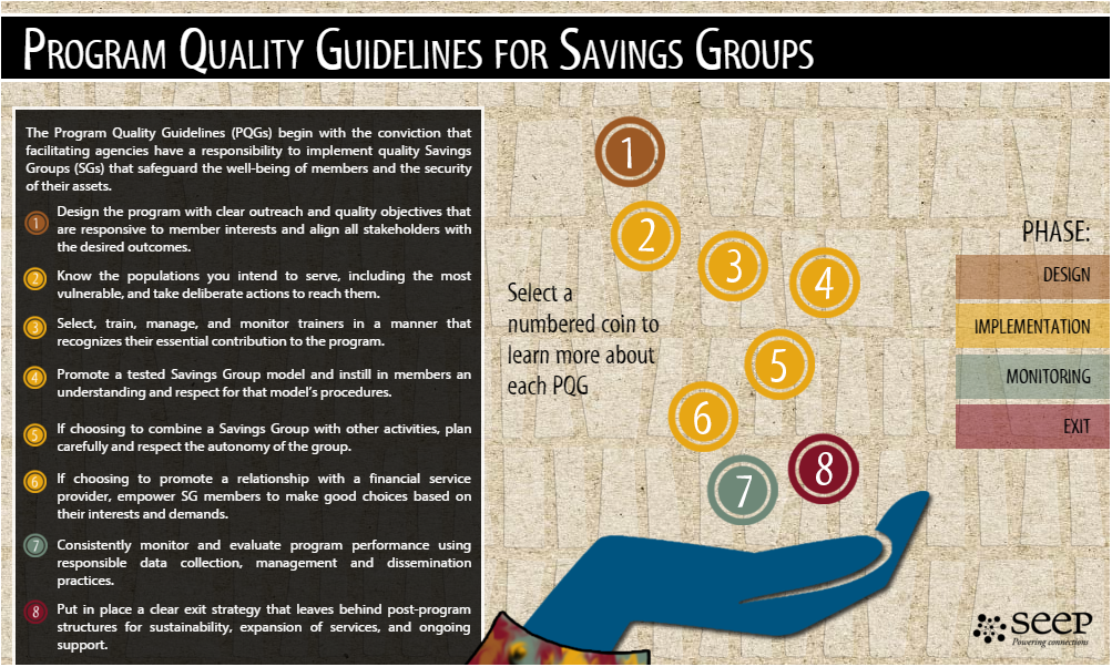 Program Quality Guidelines for Savings Groups